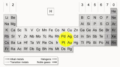Ag On Periodic Table by Silver Will Be The Element In The Periodic Table To