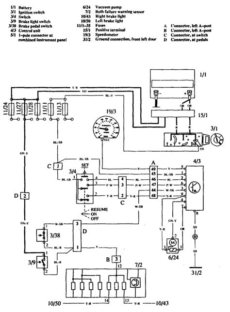 1990 volvo 740 stereo wiring diagram 1990 just another