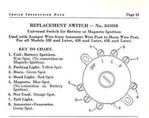 harley davidson softail wiring diagram free get