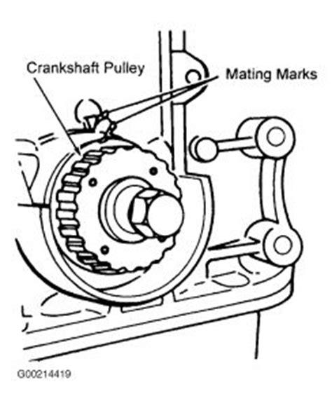 2001 Kia Timing Belt Replacement 2000 Kia Sportage Replacing Timing Belt Engine Mechanical
