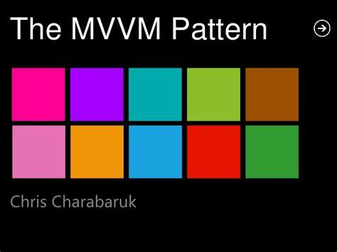 mvvm pattern in net the mvvm pattern