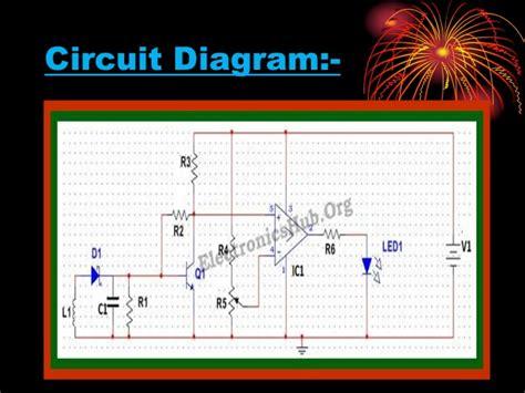 mobile phone detector mobile phone detector and jammer