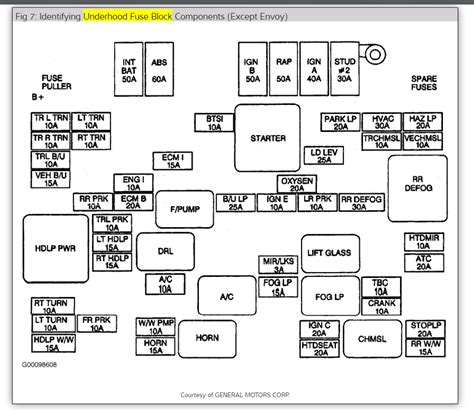 2001 gmc jimmy fuel wiring diagram wiring diagrams