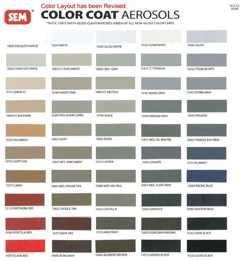sem aerosol paint codes revised color wheel nastyz28
