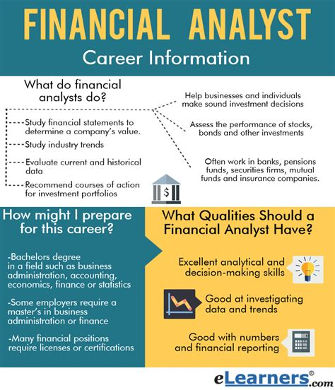 Analyst Duties by What Does A Financial Analyst Do L The Best Career Guide