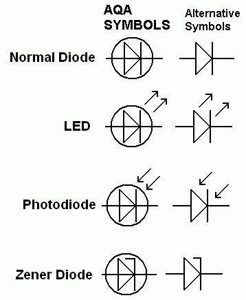 pin diode schematic symbol diode symbols electronics