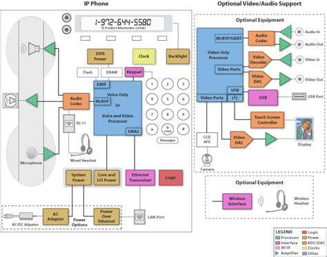 vonage telephone wiring diagram vonage hook up diagram