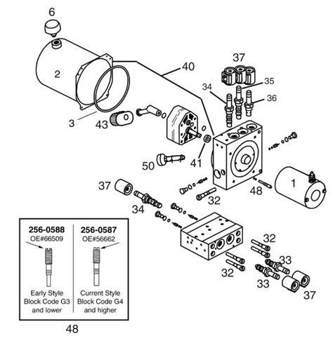 hydraulic solenoid valve wiring diagram get free image