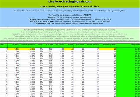 Forex Excel Spreadsheet by Forex With Minimal Spreadsheet Free Stepemverraft S