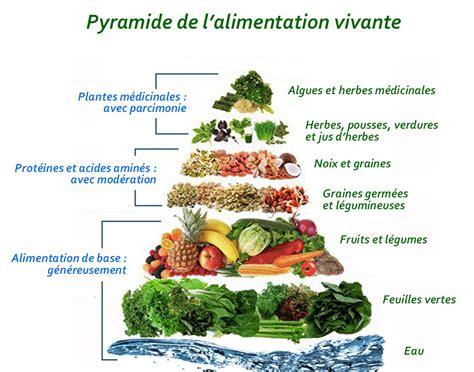 indigestione alimentare la digestion vidya ayurveda