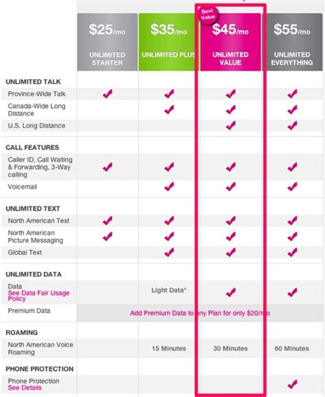 mobile city canada mobilicity promo 45 unlimited talk text data plan