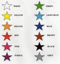 list of basic colors learning basic colours colors lesson