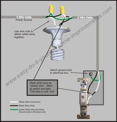 Light Switch Wiring Diagram In 2019 Electrical Light