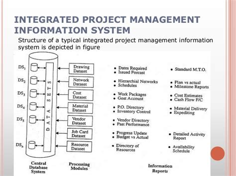 Information Systems Mba Projects by Project Management Information System