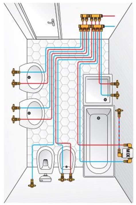 costo impianto idraulico bagno costo impianto idraulico bagno e cucina ispirazione