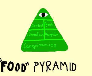 illuminati pyramids illuminati
