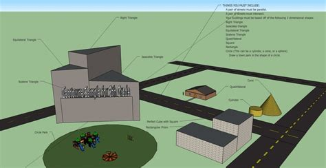 google sketchup tutorial vimeo 27 best images about built environment unit on pinterest