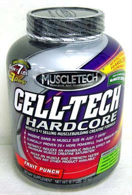 Cell Tech Meme - cell tech hardcore review supplement critique