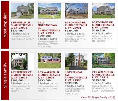 Albemarle Property Records Albemarle Charlottesville Real Estate House Values