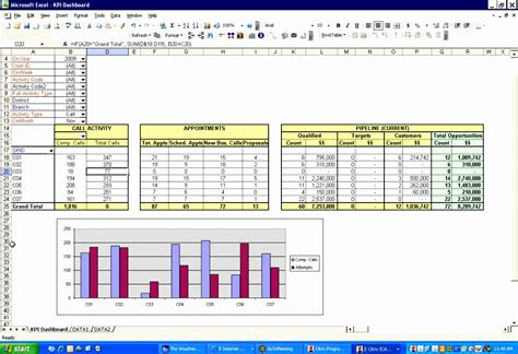 11 Excel Kpi Dashboard Templates Free Exceltemplates Exceltemplates Kpi Matrix Template