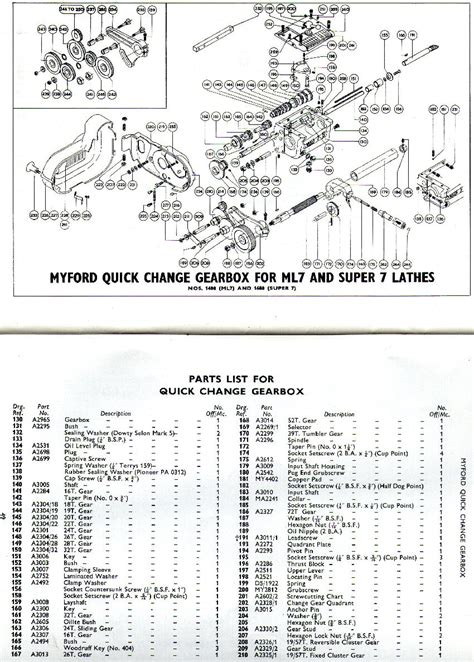 Myford Ltd Home Page British Engineering At Its Best