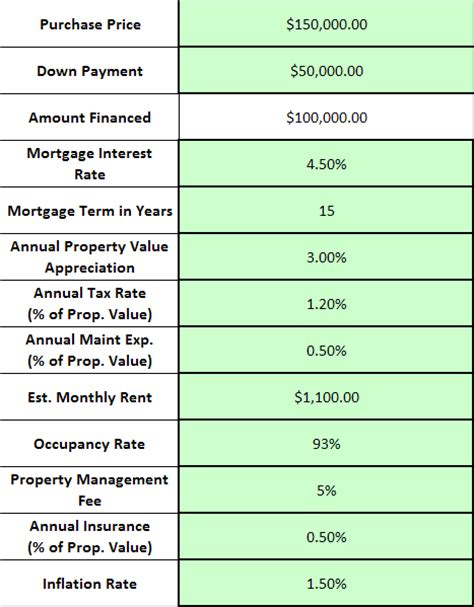 how do i make my rental property section 8 rental property investment analysis calculator excel