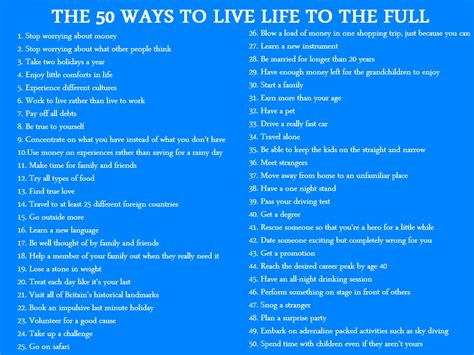 Living To The Fullest Essay by Quotes About Living To The Fullest Quotesgram