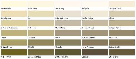 valspar paint colors valspar interior paint color chart home painting