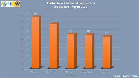 top home builders in houston top home builders august 2016 hbweekly