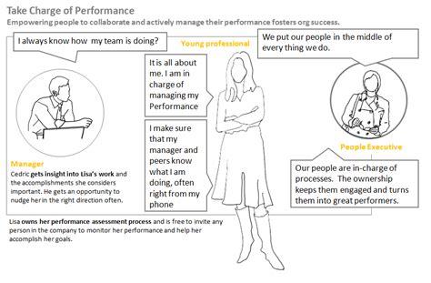product design development journal journal on product design and development people centric