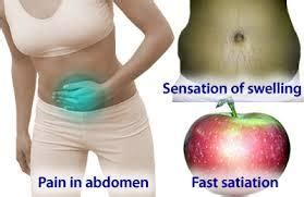 Feel Stool In Abdomen by Bloated Stomach No Bowel Movement Things You Didn T