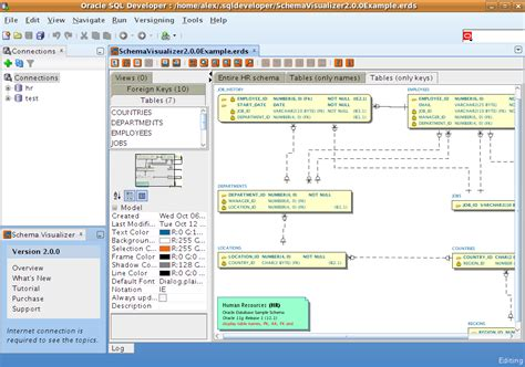 oracle tutorial create schema schema visualizer for oracle sql developer sumsoft solutions