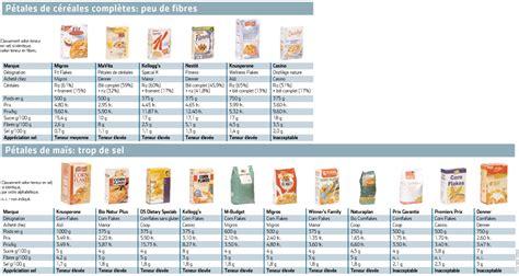 fibre alimentare partie 1 par l alimentation combattre les maladies
