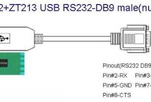 usb to rs232 wiring diagram wedocable