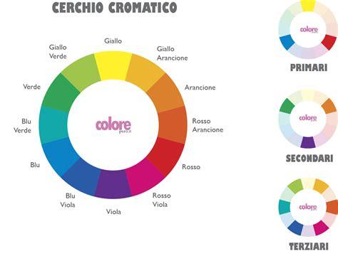 tavola colori primari e secondari colori primari secondari terziari in fotografia il
