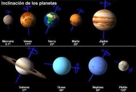 cuales son los planetas que giran alrededor del sol como hacer maquetas como hacer una maqueta sistema solar