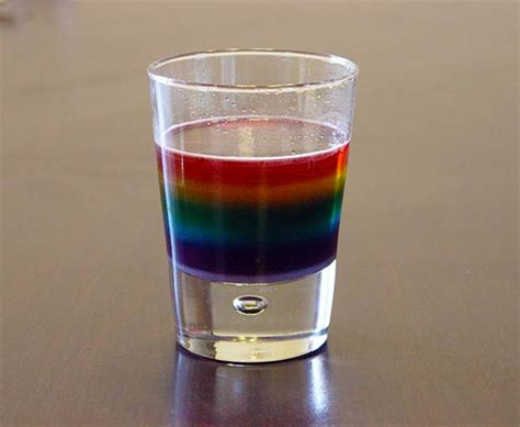 Experimentos Faciles | experimentos infantiles 4 experimentos para los m 225 s peque 241 os