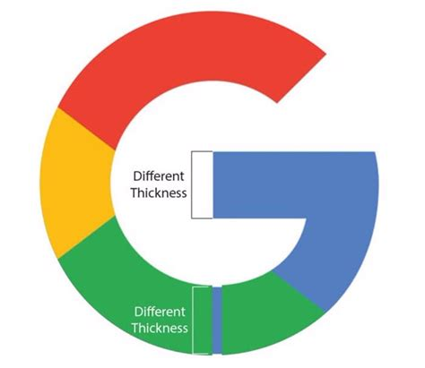 layout editor circle google logosundaki simetrik bozuklukları a 231 ıklıyor
