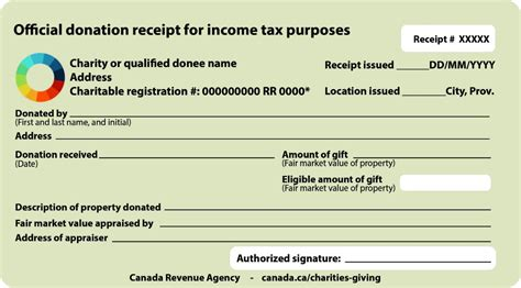 charity receipt template canada sle official donation receipts canada ca