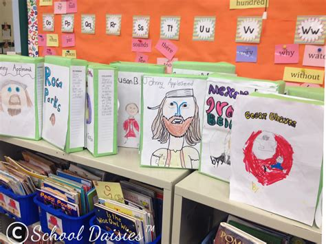 cereal box biography book report school daisies spend a day in second grade may 2014