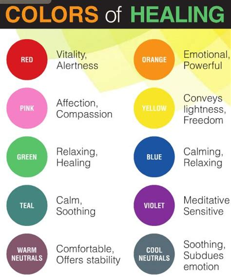 healing colors 17 best images about interior healt care on pinterest