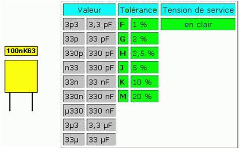 100nk63 capacitor electronique 3d le condensateur code couleur