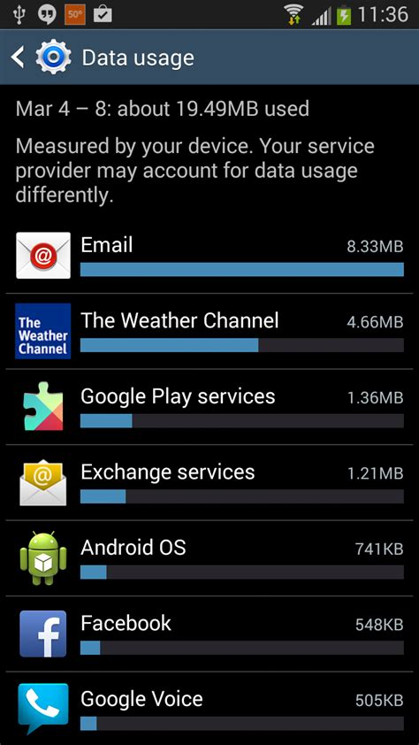 phone usage app how to avoid data overages on your android phone greenbot