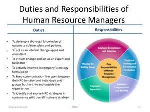 Human Resources Manager Duties by Introduction To Human Resource Management