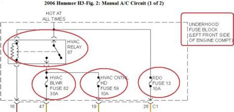 2005 hummer h2 blower motor resistor h3 fuse locations heater h3 get free image about wiring diagram