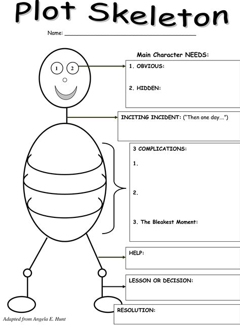 story skeleton book report template the plot thickens a graphic organizer for teaching writing a learning experience