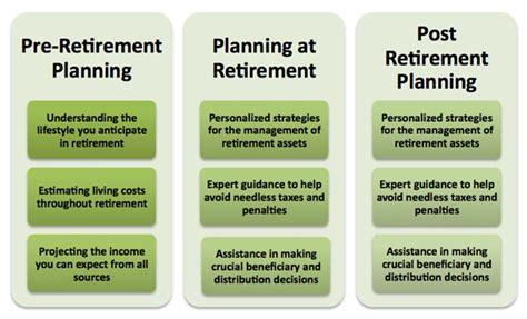 best retirement plans retirement for retirees