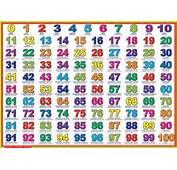 Los Numeros Del 1 Al 50 Para Ni&241os  ALOjamiento De