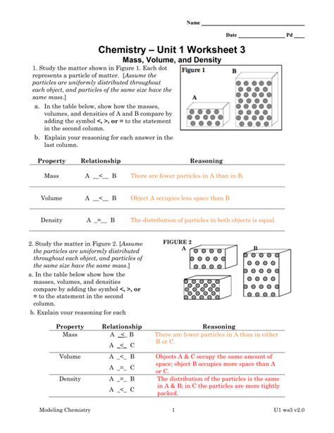 Density Worksheet Answers Chemistry