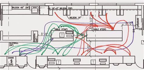 layout man definition spaghetti diagram diagram site